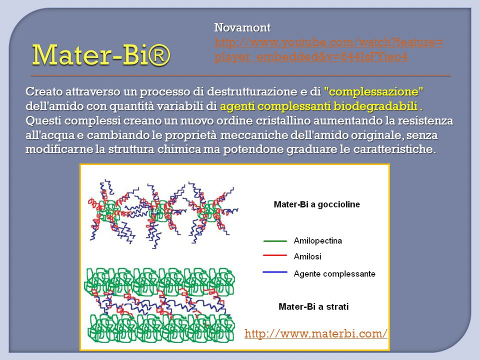 Mater-Bi® Novamont http://www.youtube.com/watch feature=player_embedded&v=644IsFYieo4.