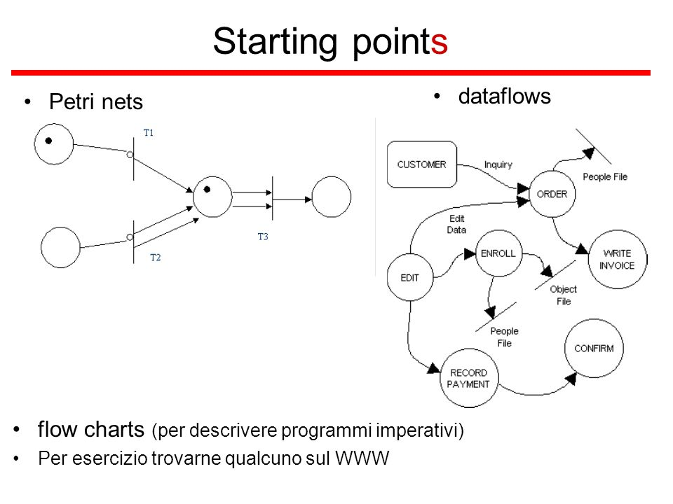 Starting points dataflows Petri nets