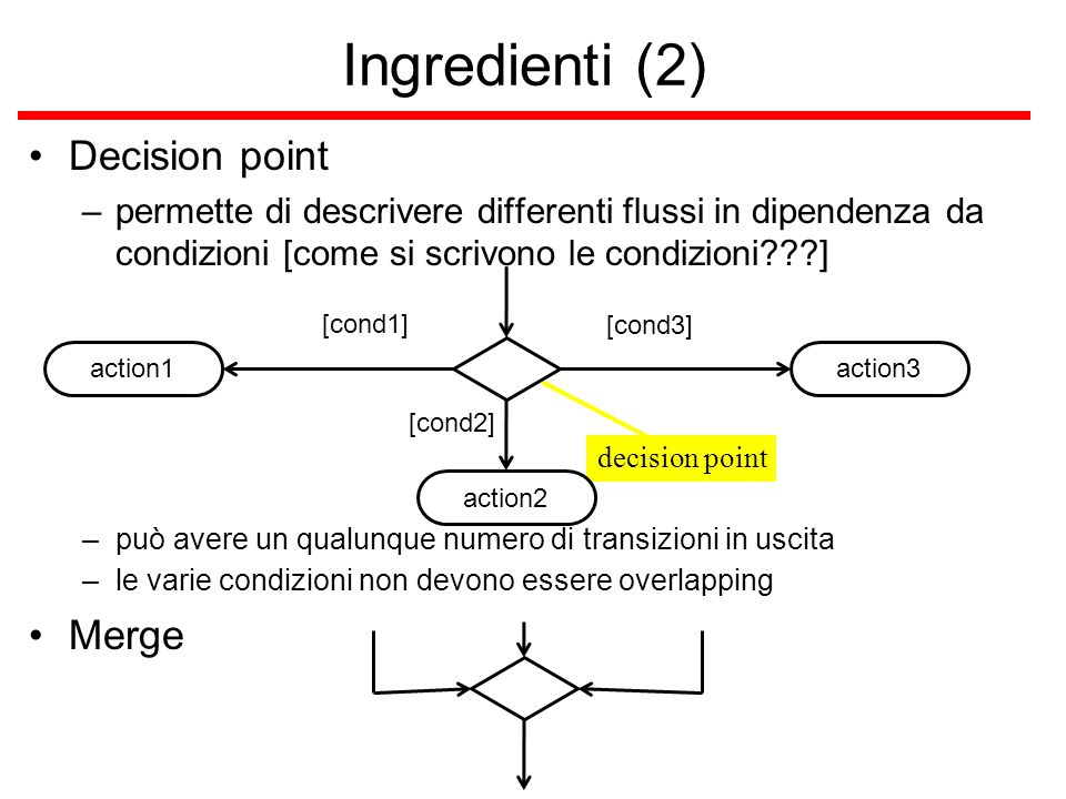 Ingredienti (2) Decision point Merge