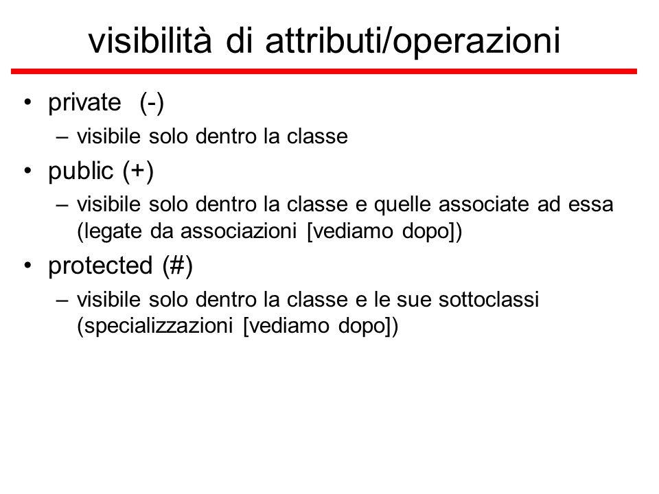 visibilità di attributi/operazioni