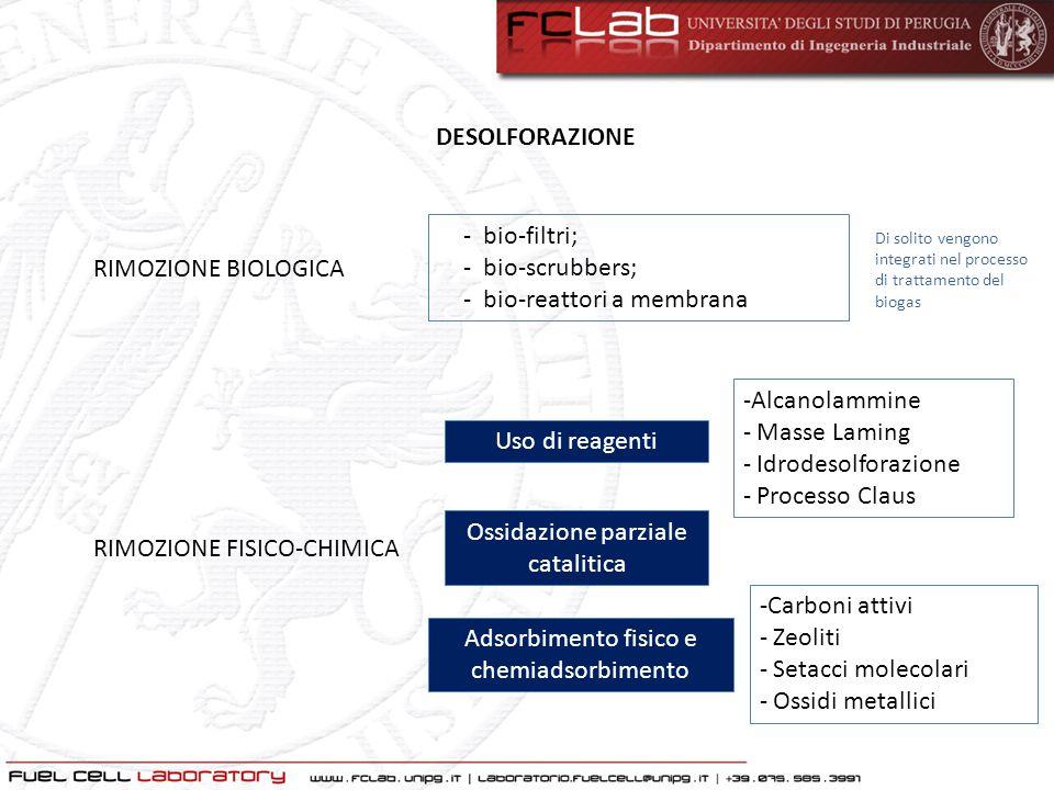 - bio-reattori a membrana RIMOZIONE BIOLOGICA