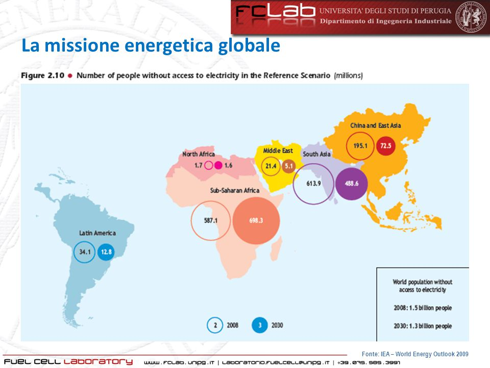 Fonte: IEA – World Energy Outlook 2009