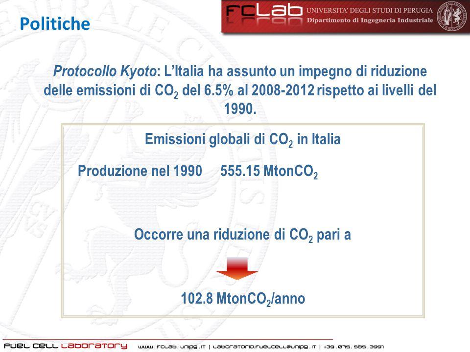 Emissioni globali di CO2 in Italia Occorre una riduzione di CO2 pari a