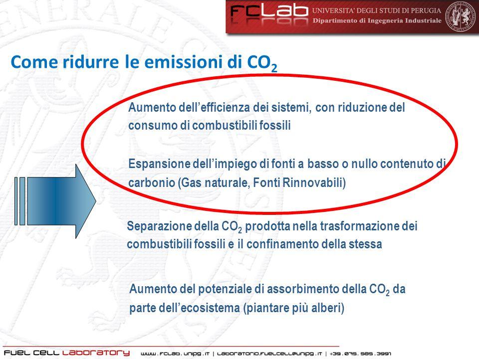 Come ridurre le emissioni di CO2