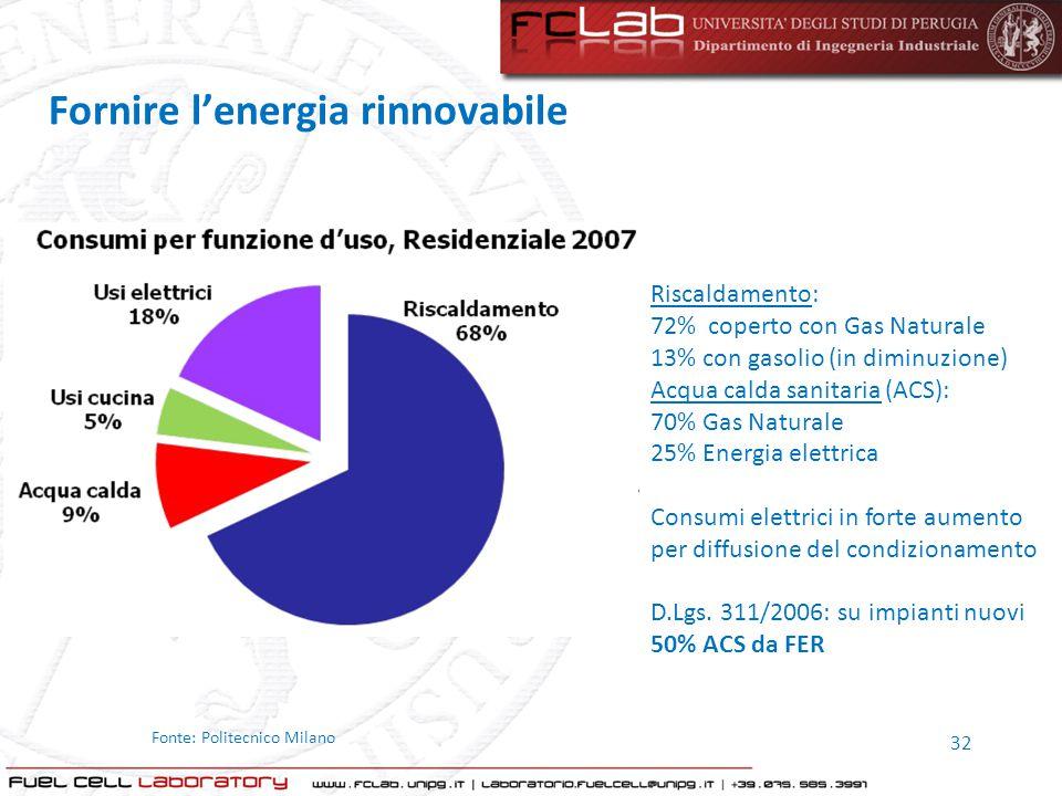 Fornire l'energia rinnovabile