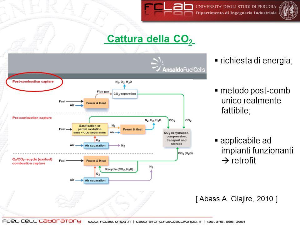 Cattura della CO2 richiesta di energia; metodo post-comb