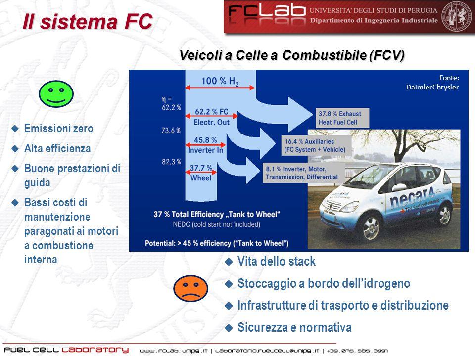 Il sistema FC Veicoli a Celle a Combustibile (FCV) Vita dello stack