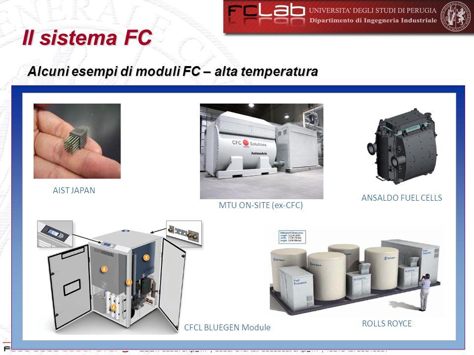 Il sistema FC Alcuni esempi di moduli FC – alta temperatura AIST JAPAN