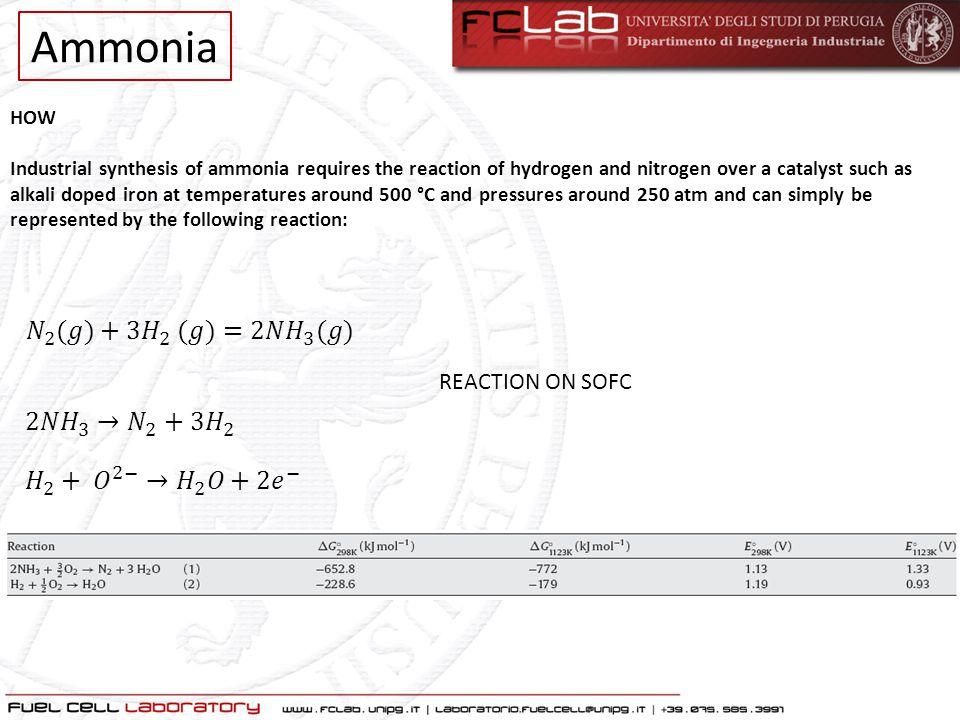 Ammonia 𝑁 2 (𝑔) + 3𝐻 2 (𝑔)= 2𝑁𝐻 3 (𝑔) 2𝑁𝐻 3 →𝑁 2 + 3 𝐻 2