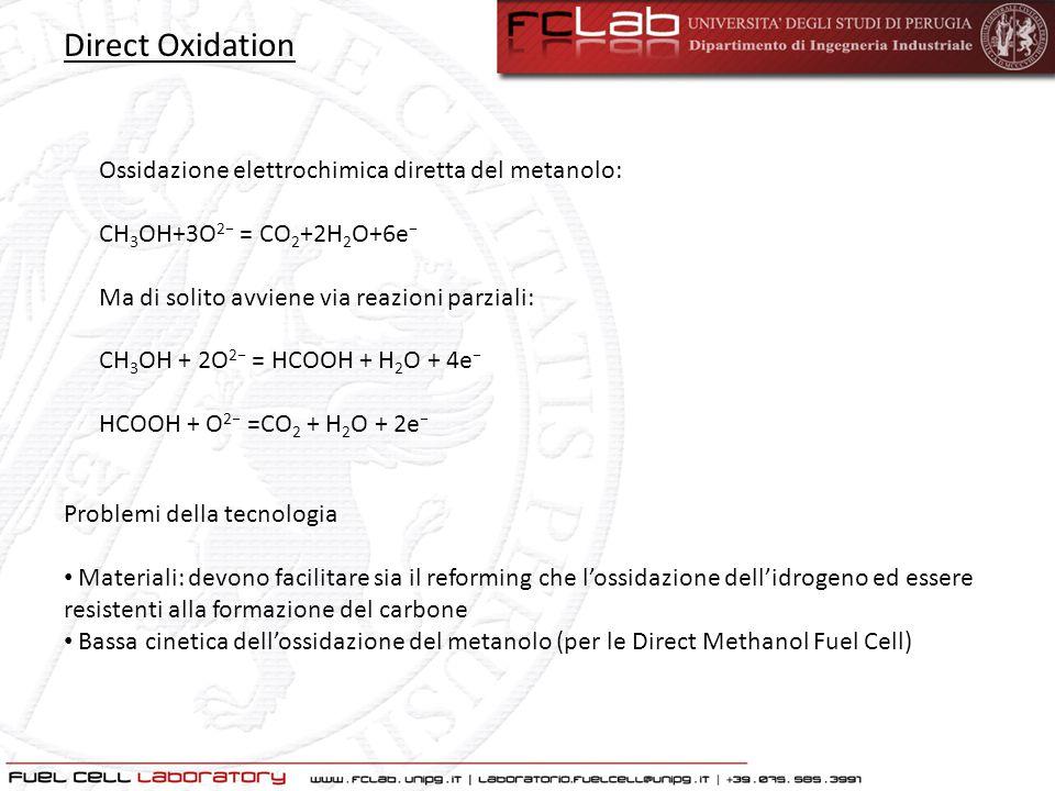 Direct Oxidation Ossidazione elettrochimica diretta del metanolo:
