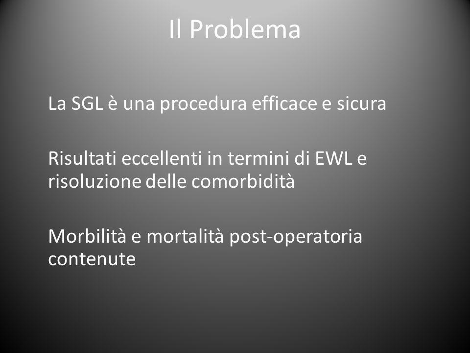 Il Problema La SGL è una procedura efficace e sicura