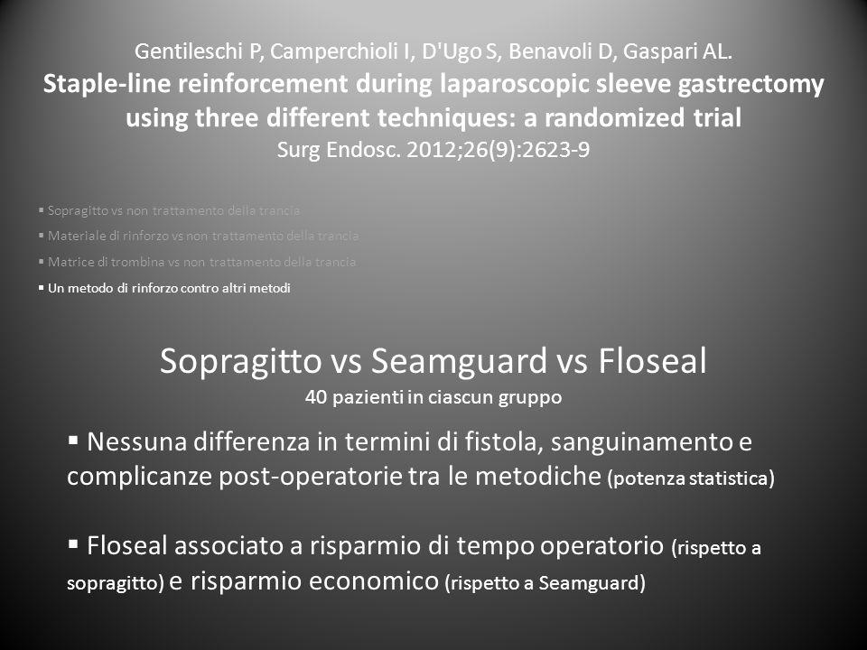 Sopragitto vs Seamguard vs Floseal