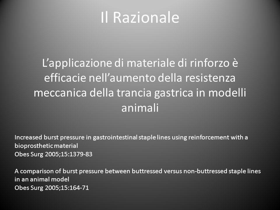 Il Razionale L'applicazione di materiale di rinforzo è efficacie nell'aumento della resistenza meccanica della trancia gastrica in modelli animali.