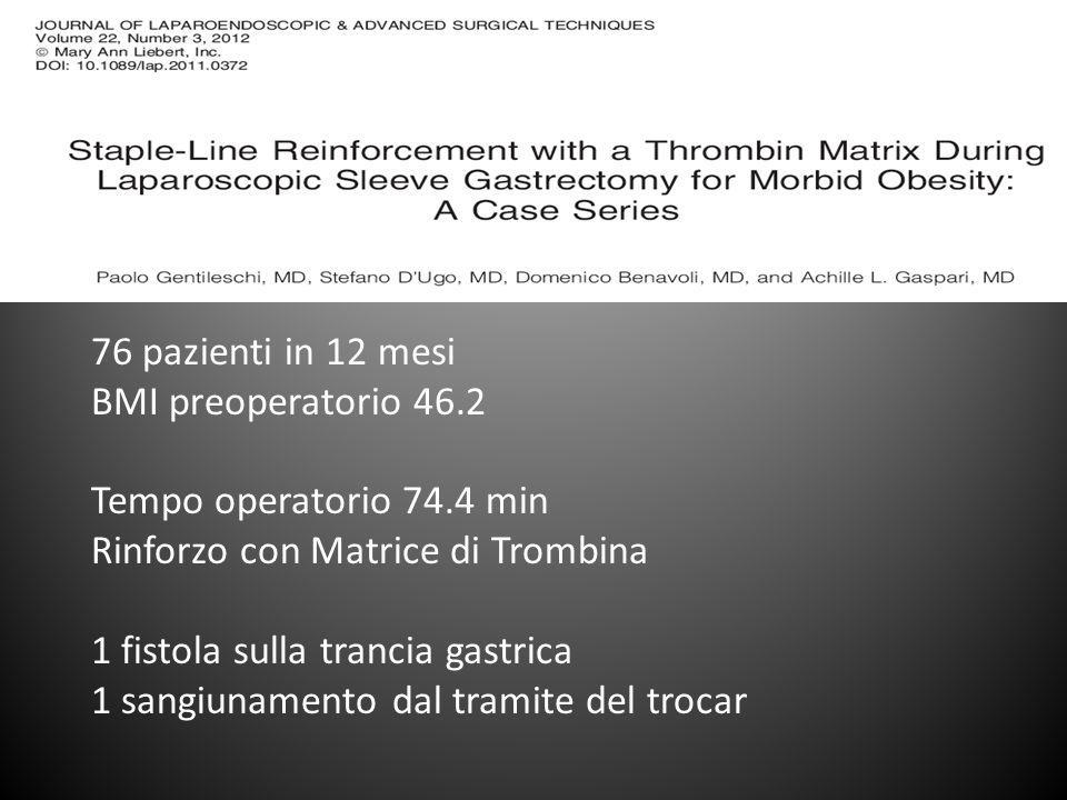 76 pazienti in 12 mesi BMI preoperatorio 46. 2 Tempo operatorio 74