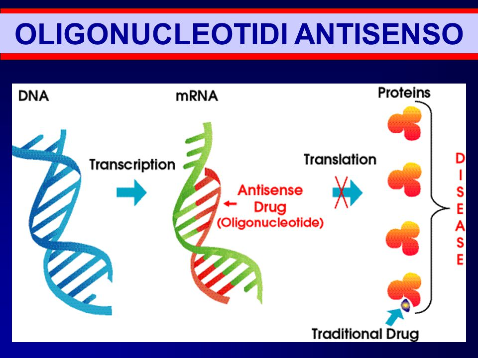 OLIGONUCLEOTIDI ANTISENSO