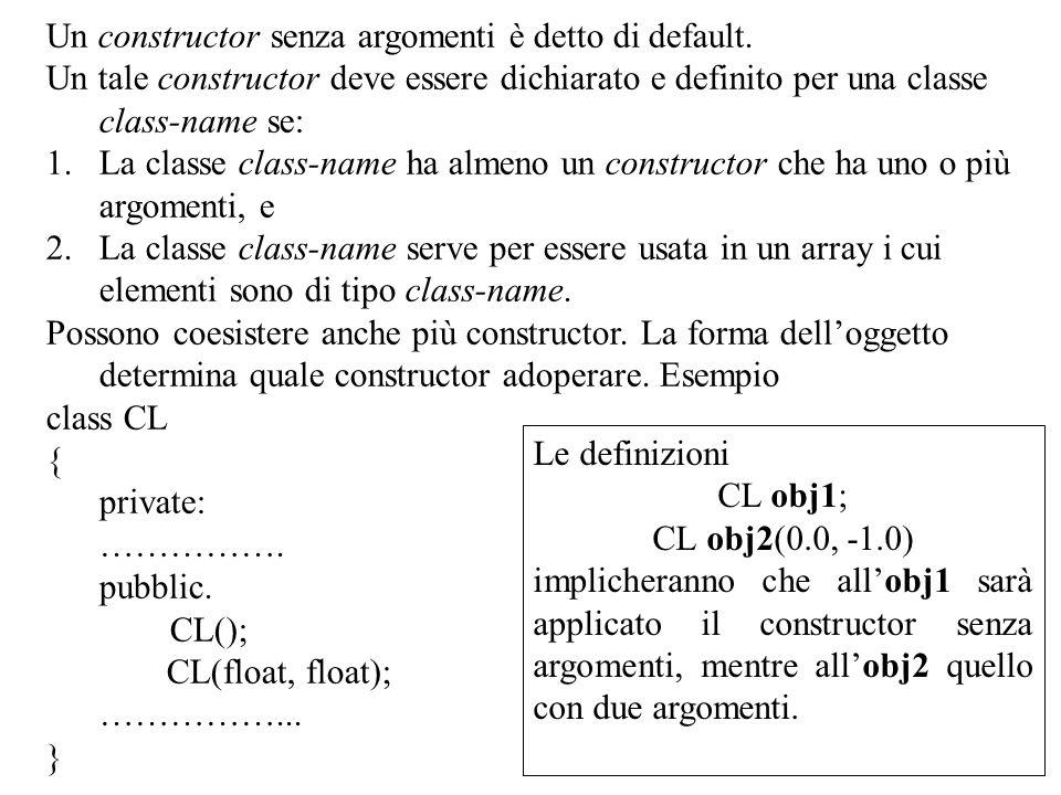 Un constructor senza argomenti è detto di default.
