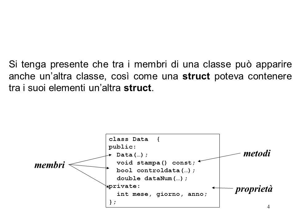 Si tenga presente che tra i membri di una classe può apparire anche un'altra classe, così come una struct poteva contenere tra i suoi elementi un'altra struct.
