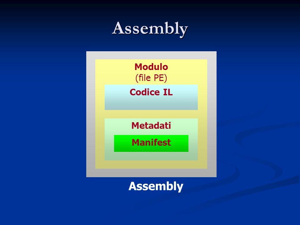 Assembly Assembly Modulo (file PE) Codice IL Metadati Manifest