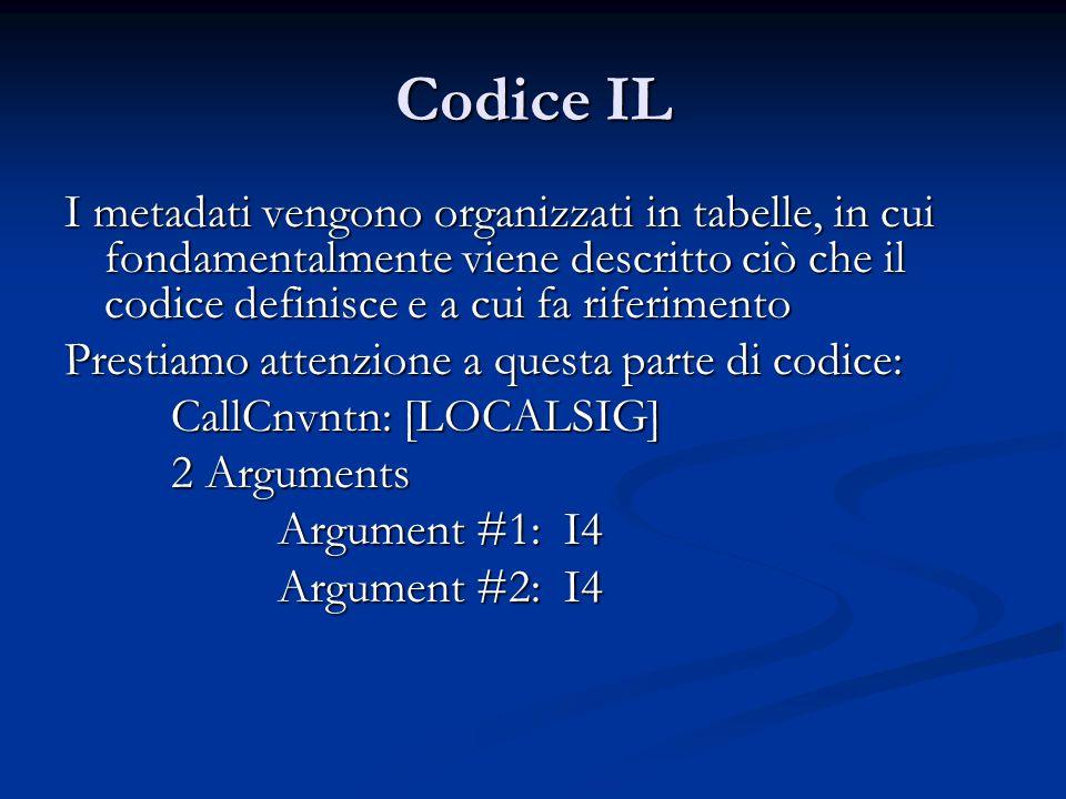Codice IL I metadati vengono organizzati in tabelle, in cui fondamentalmente viene descritto ciò che il codice definisce e a cui fa riferimento.