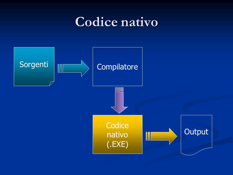 Codice nativo Sorgenti Compilatore Codice nativo (.EXE) Output