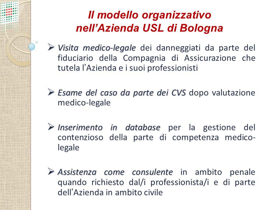 Il modello organizzativo nell'Azienda USL di Bologna