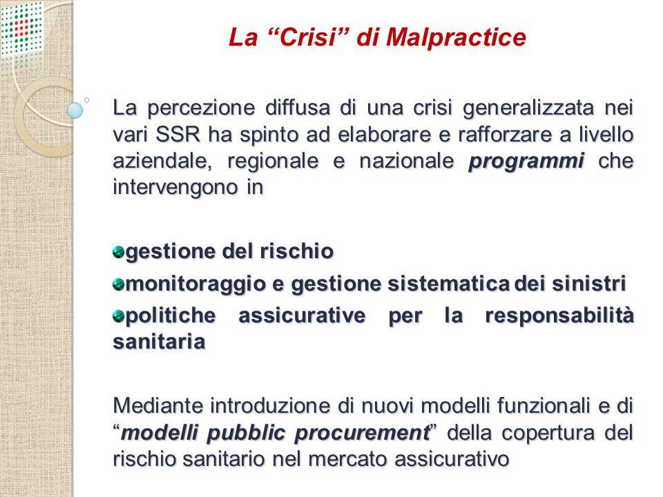 La Crisi di Malpractice