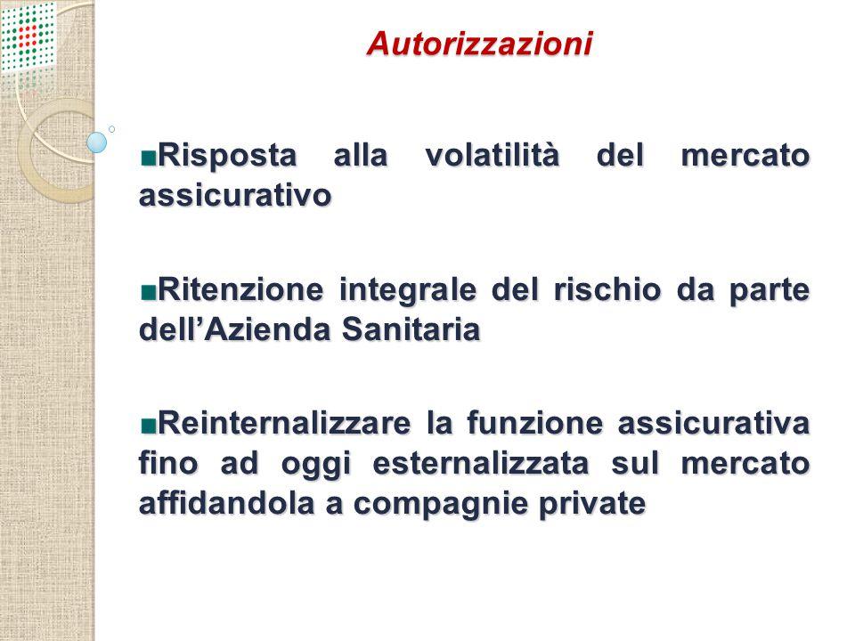 Autorizzazioni Risposta alla volatilità del mercato assicurativo. Ritenzione integrale del rischio da parte dell'Azienda Sanitaria.
