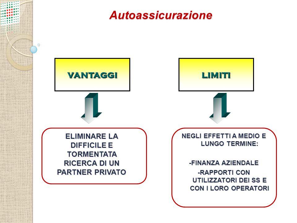 vantaggi limiti Autoassicurazione