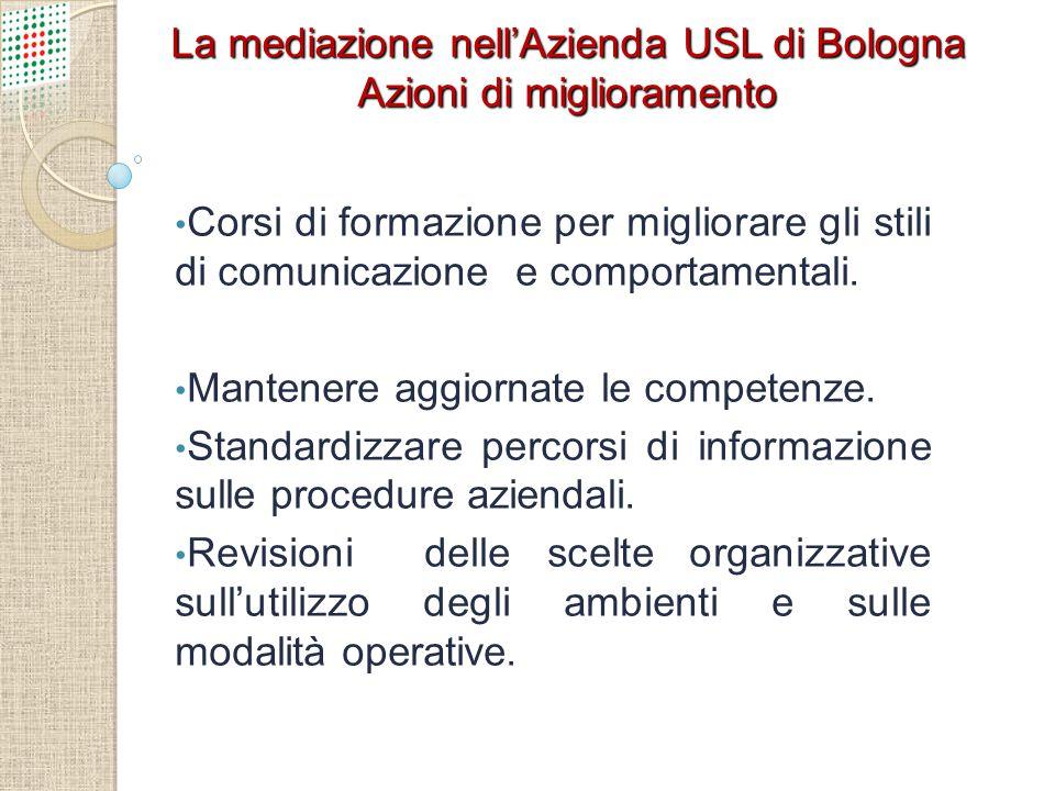 La mediazione nell'Azienda USL di Bologna Azioni di miglioramento