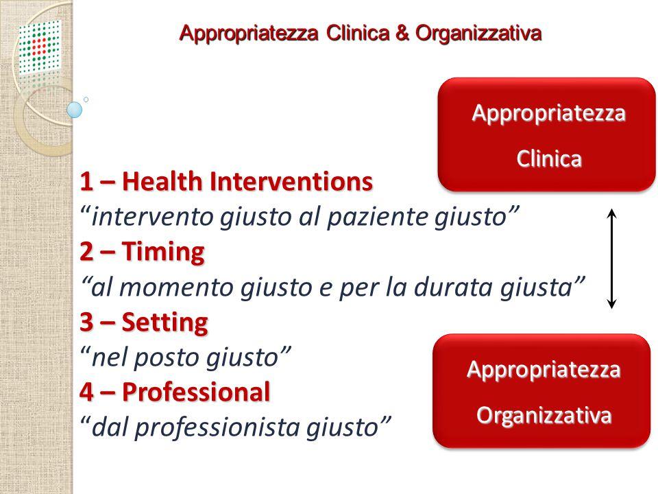 Appropriatezza Clinica & Organizzativa