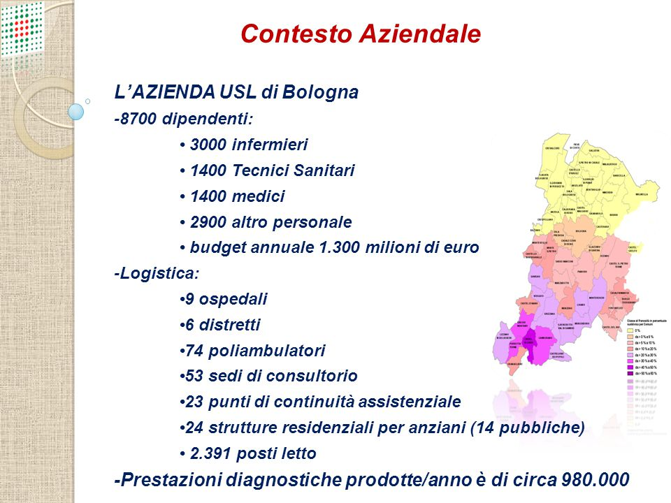 Contesto Aziendale L'AZIENDA USL di Bologna