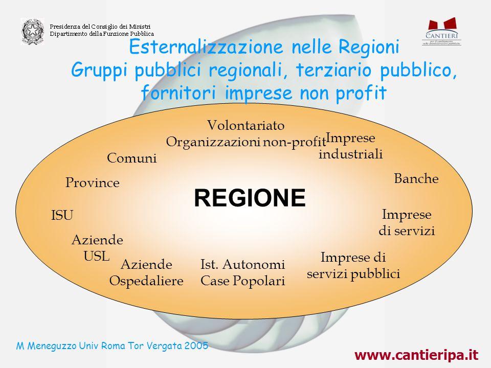 Economia delle Aziende e delle Amministrazioni Pubbliche