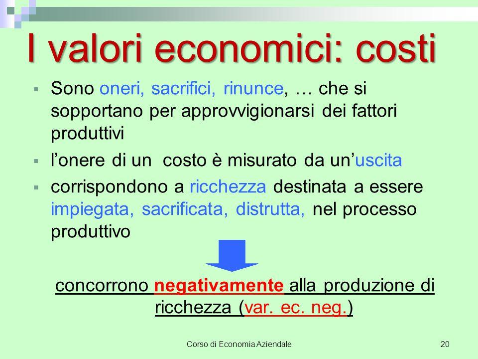 I valori economici: costi