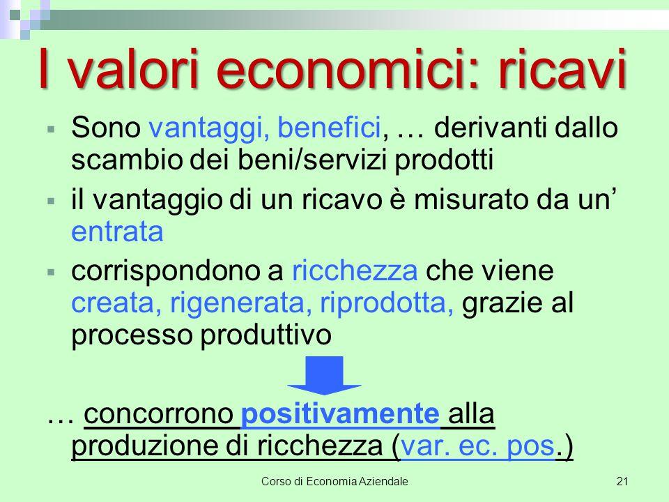 I valori economici: ricavi