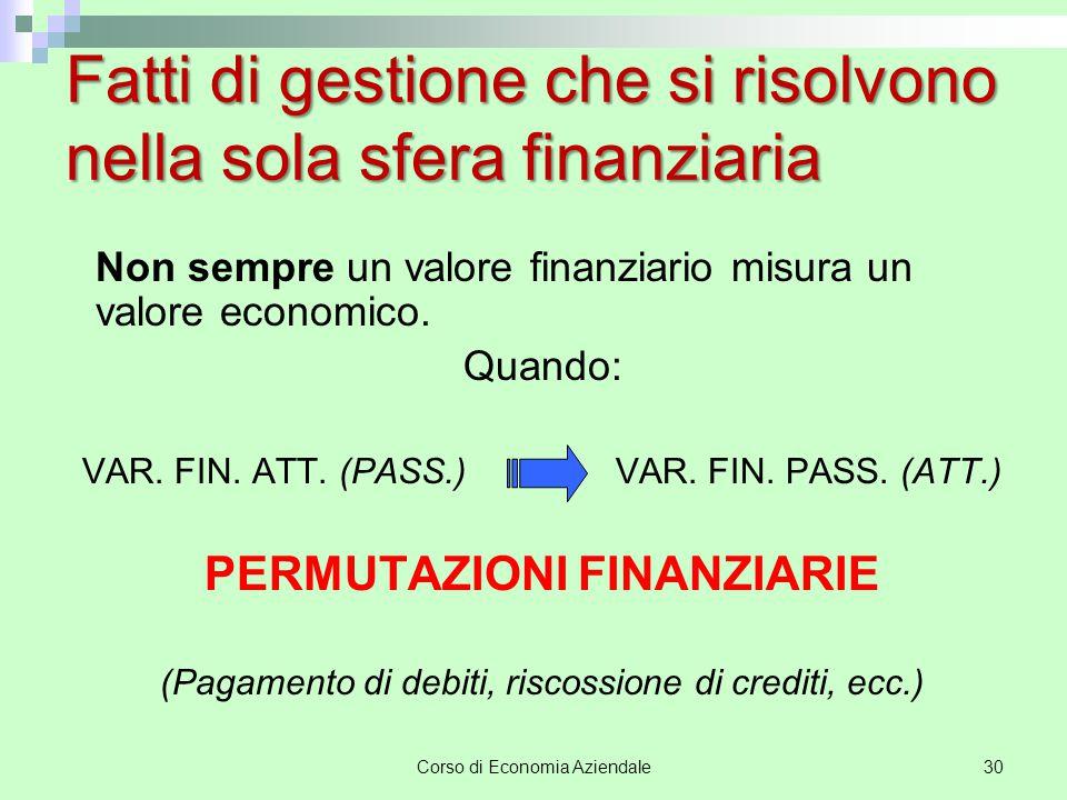Fatti di gestione che si risolvono nella sola sfera finanziaria