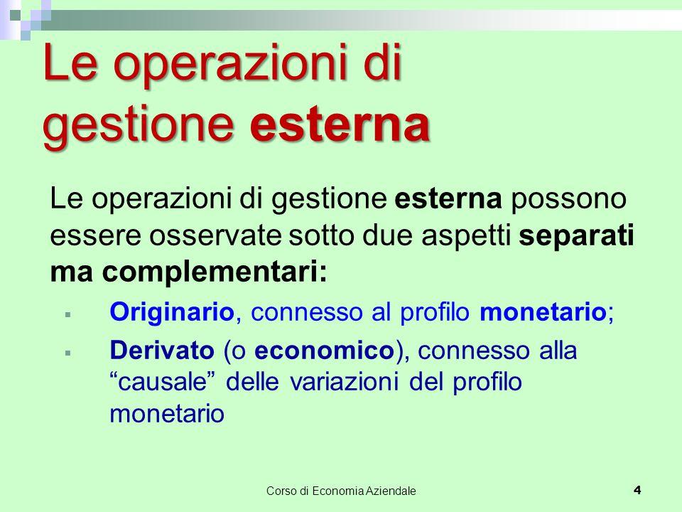 Le operazioni di gestione esterna
