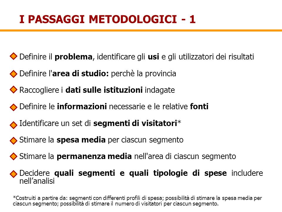 I PASSAGGI METODOLOGICI - 1