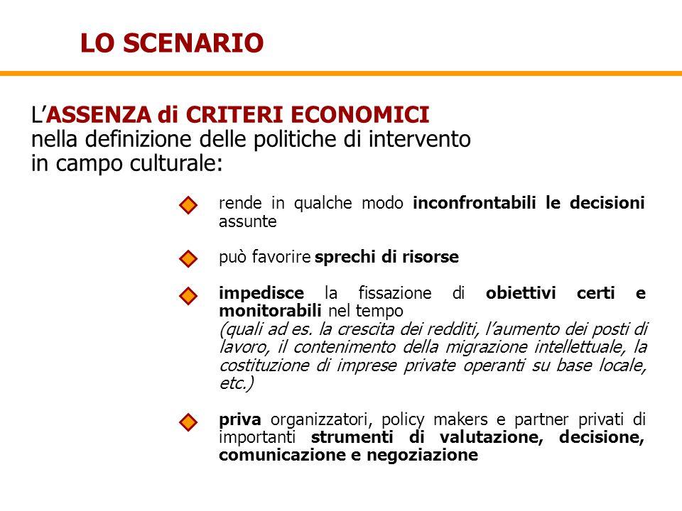 LO SCENARIO L'ASSENZA di CRITERI ECONOMICI