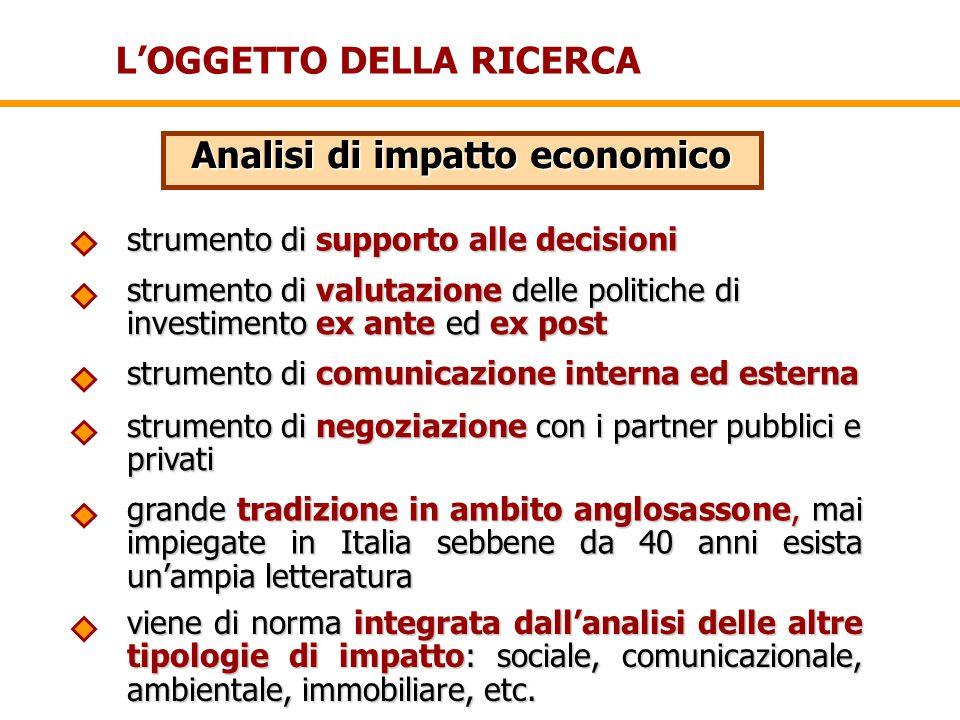 L'OGGETTO DELLA RICERCA Analisi di impatto economico