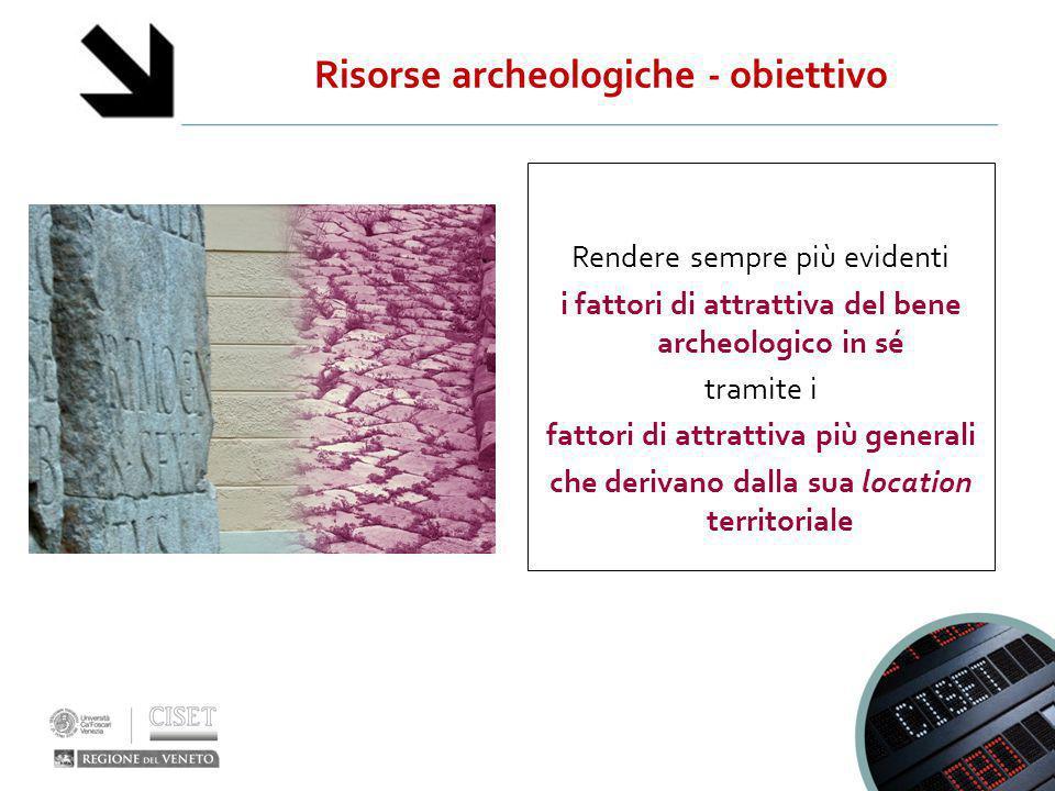 Risorse archeologiche - obiettivo