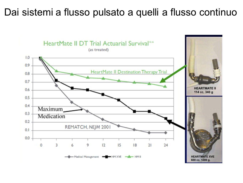 Dai sistemi a flusso pulsato a quelli a flusso continuo