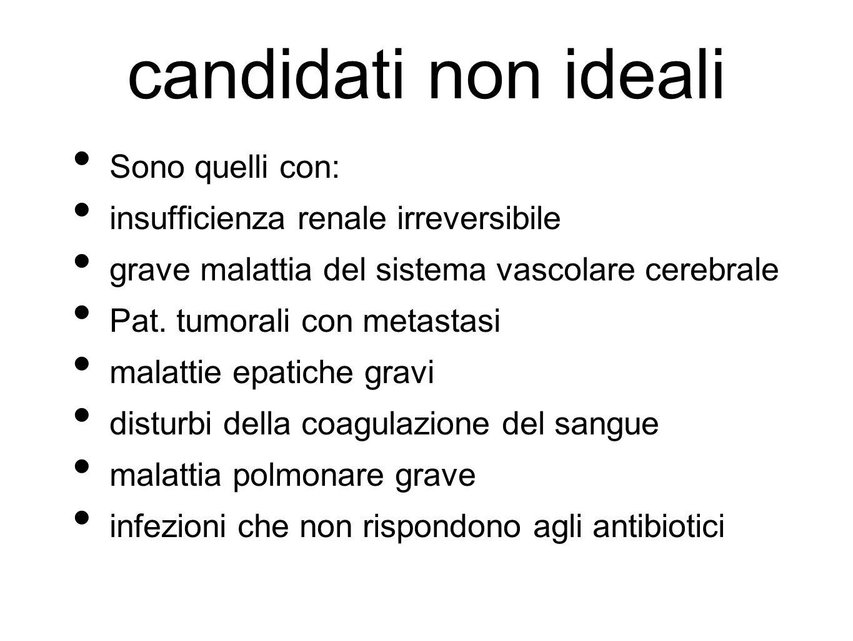 candidati non ideali Sono quelli con: