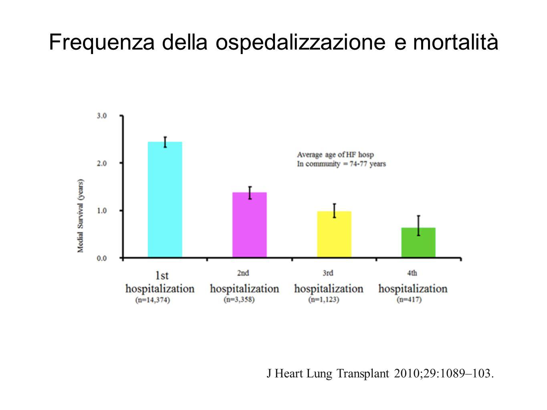 Frequenza della ospedalizzazione e mortalità