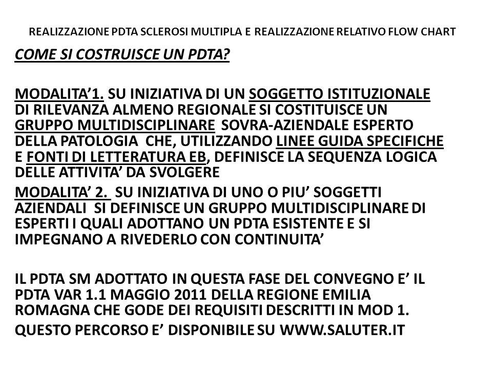 REALIZZAZIONE PDTA SCLEROSI MULTIPLA E REALIZZAZIONE RELATIVO FLOW CHART
