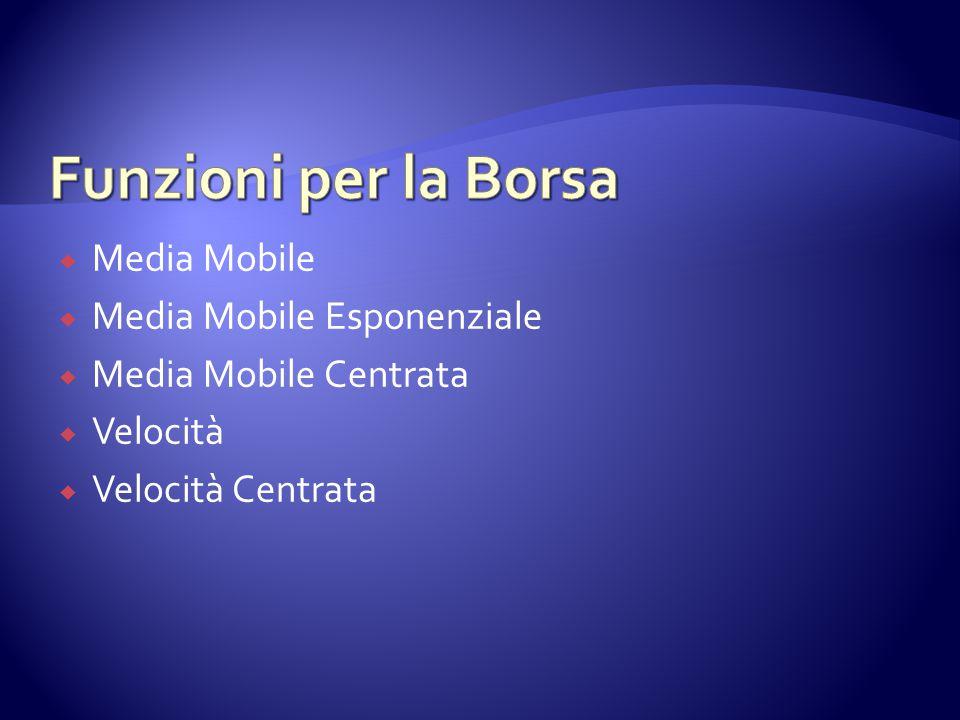 Funzioni per la Borsa Media Mobile Media Mobile Esponenziale