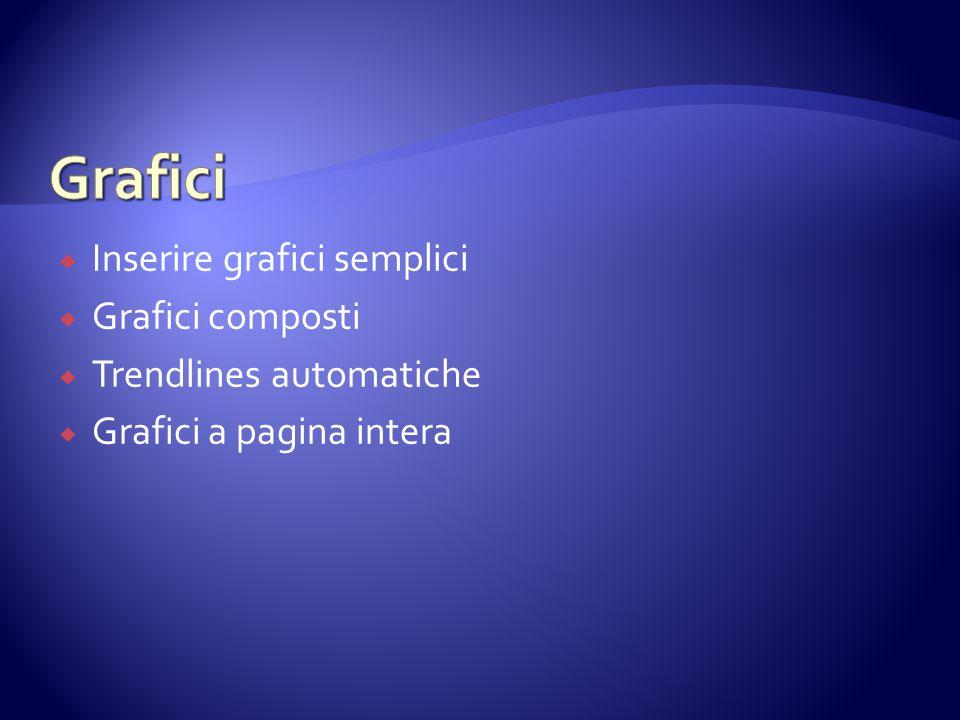 Grafici Inserire grafici semplici Grafici composti