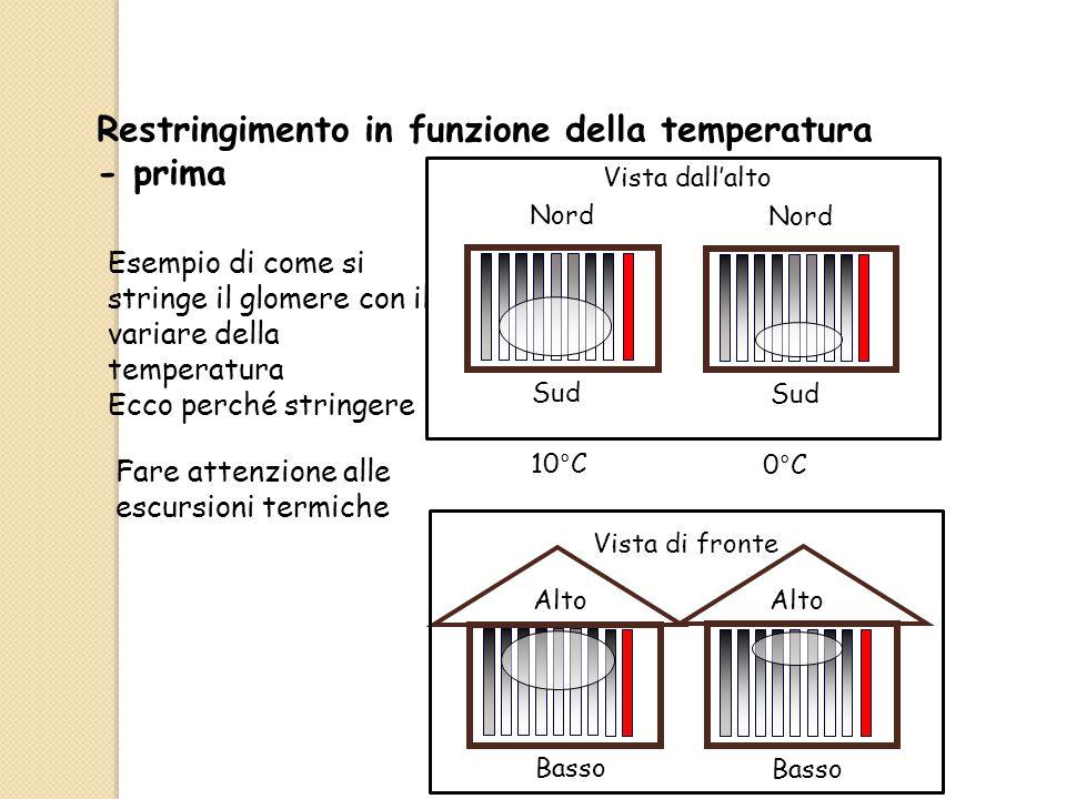 Restringimento in funzione della temperatura - prima