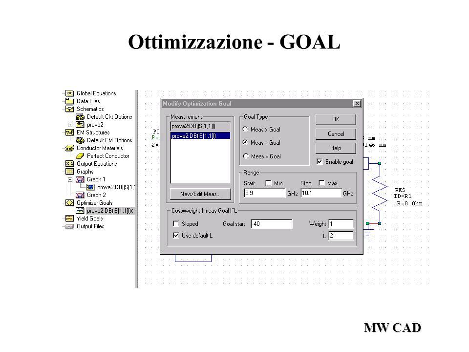 Ottimizzazione - GOAL MW CAD