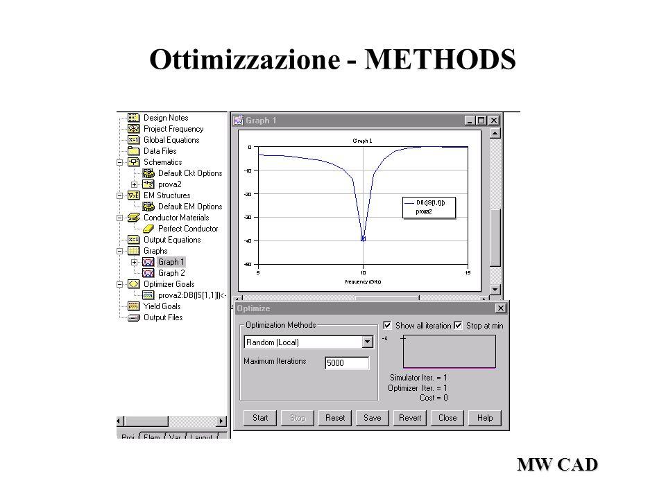 Ottimizzazione - METHODS