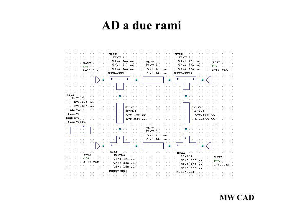 AD a due rami MW CAD